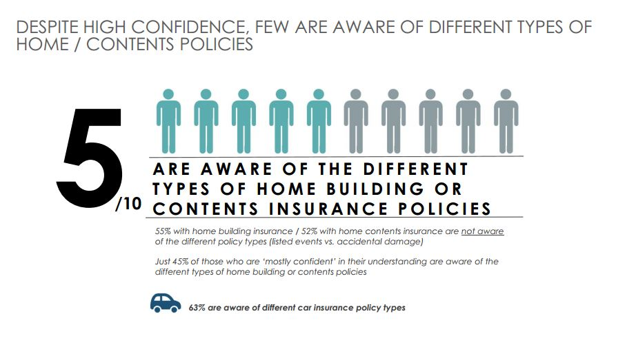 Why You Should Make It A Policy To Know Your Insurance